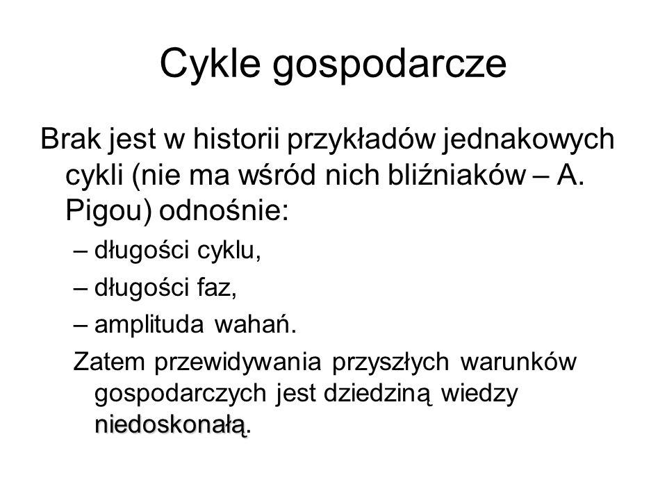 Cykle gospodarcze Brak jest w historii przykładów jednakowych cykli (nie ma wśród nich bliźniaków – A. Pigou) odnośnie: –długości cyklu, –długości faz