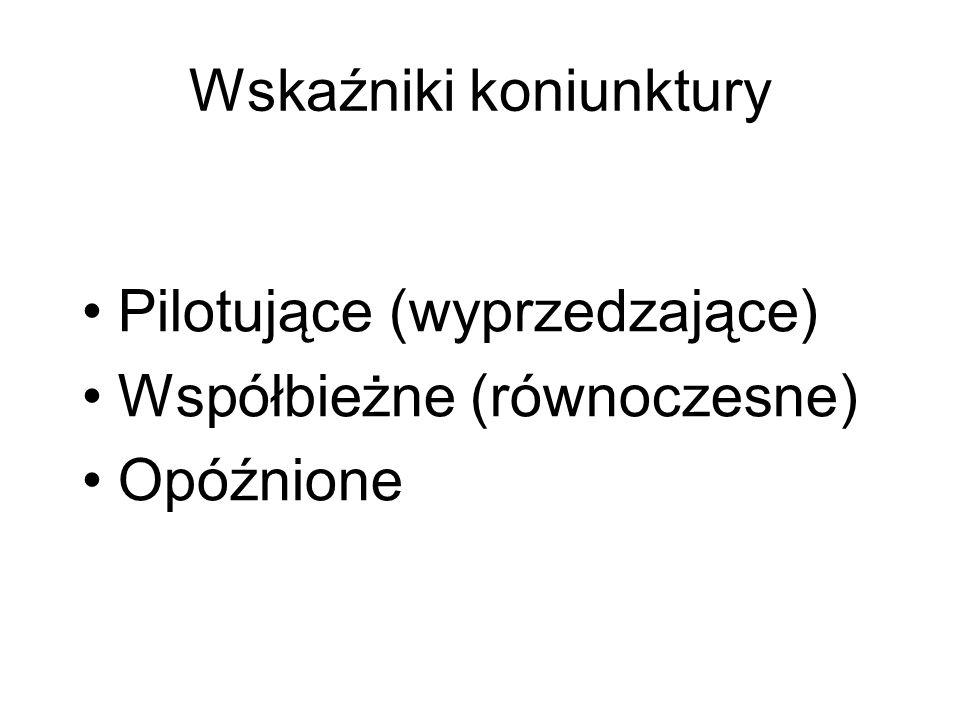 Wskaźniki koniunktury Pilotujące (wyprzedzające) Współbieżne (równoczesne) Opóźnione