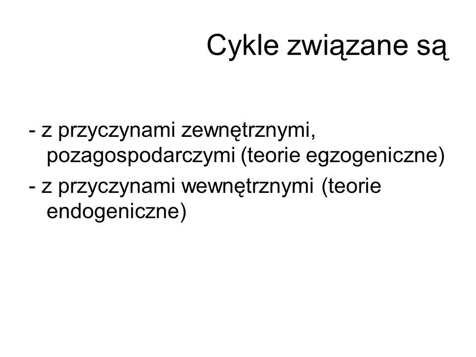 Cykle związane są - z przyczynami zewnętrznymi, pozagospodarczymi (teorie egzogeniczne) - z przyczynami wewnętrznymi (teorie endogeniczne)