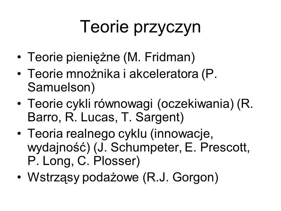 Teorie przyczyn Teorie pieniężne (M.Fridman) Teorie mnożnika i akceleratora (P.