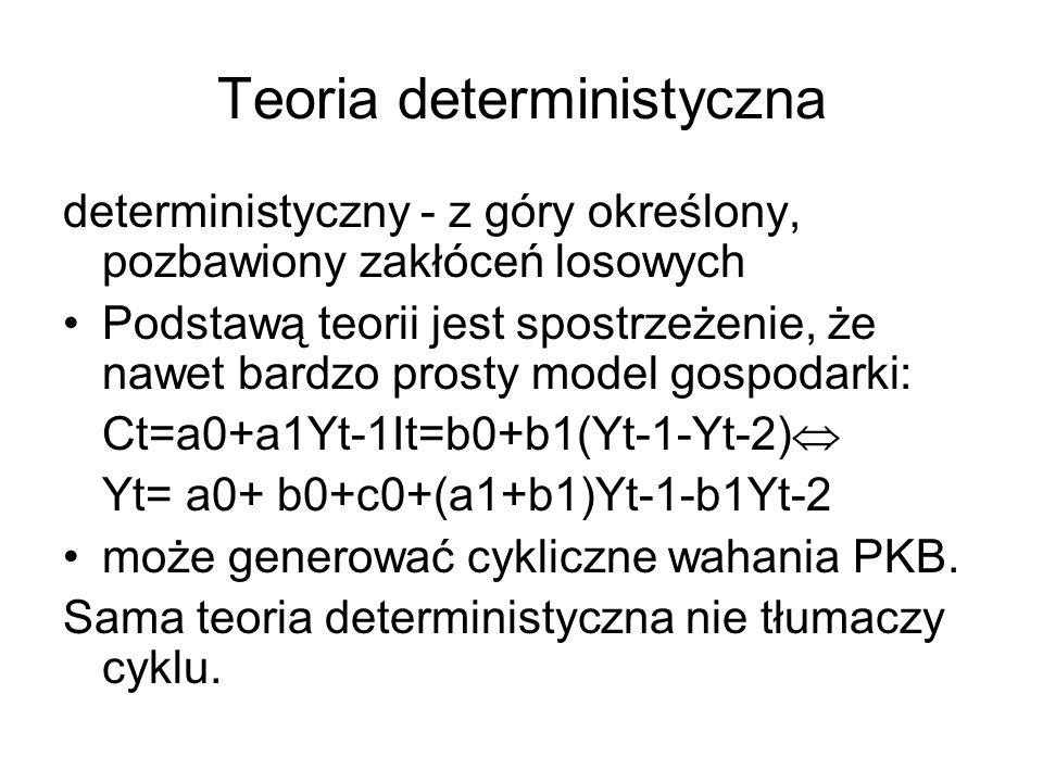 Teoria deterministyczna deterministyczny - z góry określony, pozbawiony zakłóceń losowych Podstawą teorii jest spostrzeżenie, że nawet bardzo prosty model gospodarki: Ct=a0+a1Yt-1It=b0+b1(Yt-1-Yt-2) Yt= a0+ b0+c0+(a1+b1)Yt-1-b1Yt-2 może generować cykliczne wahania PKB.