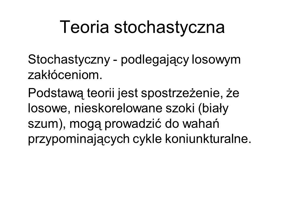 Teoria stochastyczna Stochastyczny - podlegający losowym zakłóceniom. Podstawą teorii jest spostrzeżenie, że losowe, nieskorelowane szoki (biały szum)