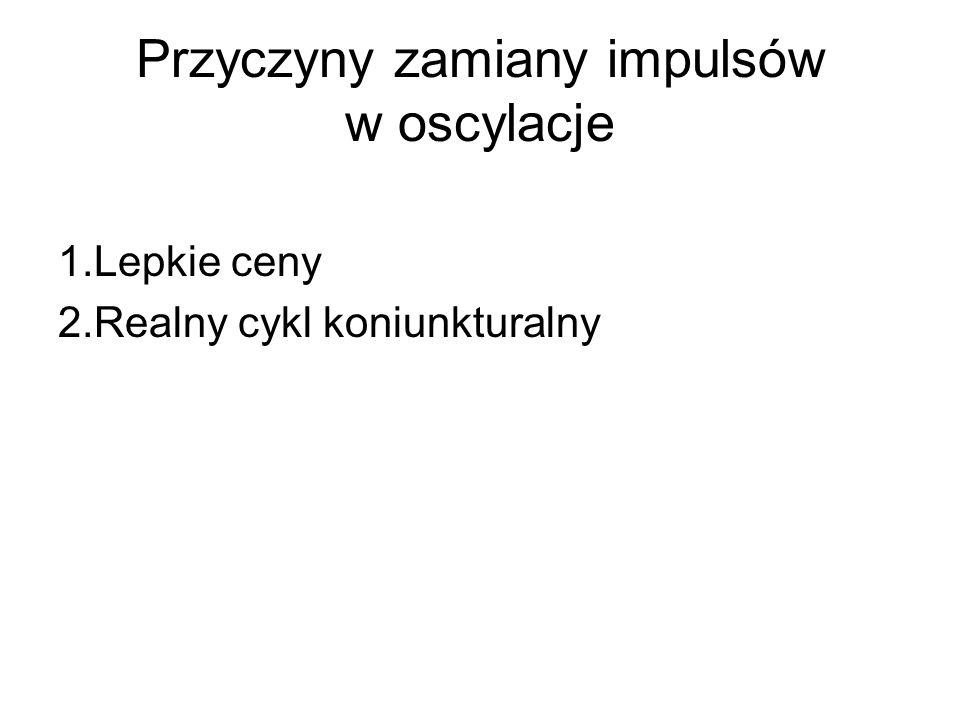 Przyczyny zamiany impulsów w oscylacje 1.Lepkie ceny 2.Realny cykl koniunkturalny