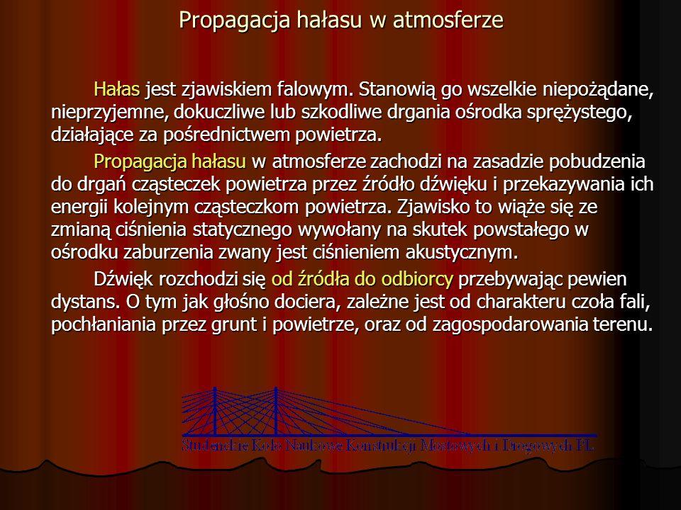 Propagacja hałasu w atmosferze Hałas jest zjawiskiem falowym. Stanowią go wszelkie niepożądane, nieprzyjemne, dokuczliwe lub szkodliwe drgania ośrodka