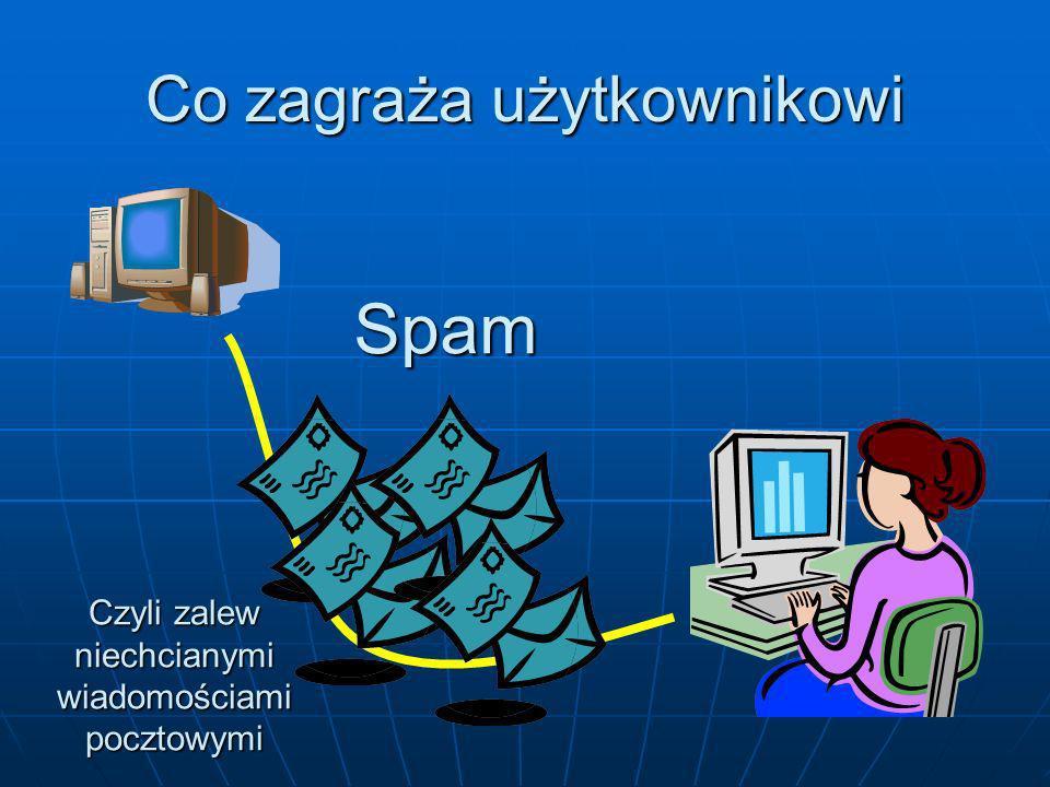 Co zagraża użytkownikowi Spam Czyli zalew niechcianymi wiadomościami pocztowymi