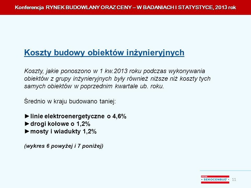 Konferencja RYNEK BUDOWLANY ORAZ CENY – W BADANIACH I STATYSTYCE, 201 3 rok 11 Koszty, jakie ponoszono w 1 kw.2013 roku podczas wykonywania obiektów z