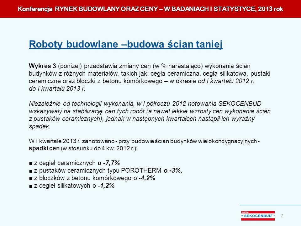 Konferencja RYNEK BUDOWLANY ORAZ CENY – W BADANIACH I STATYSTYCE, 201 3 rok 7 Wykres 3 (poniżej) przedstawia zmiany cen (w % narastająco) wykonania śc