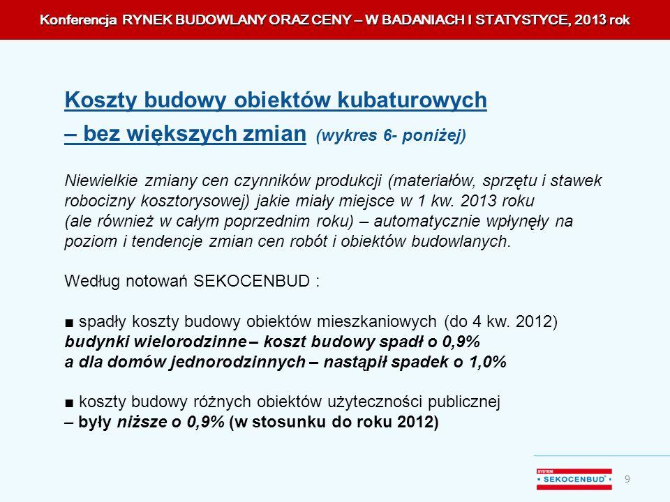 9 Niewielkie zmiany cen czynników produkcji (materiałów, sprzętu i stawek robocizny kosztorysowej) jakie miały miejsce w 1 kw. 2013 roku (ale również