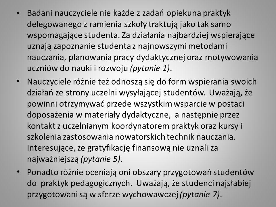 Badani nauczyciele nie każde z zadań opiekuna praktyk delegowanego z ramienia szkoły traktują jako tak samo wspomagające studenta. Za działania najbar
