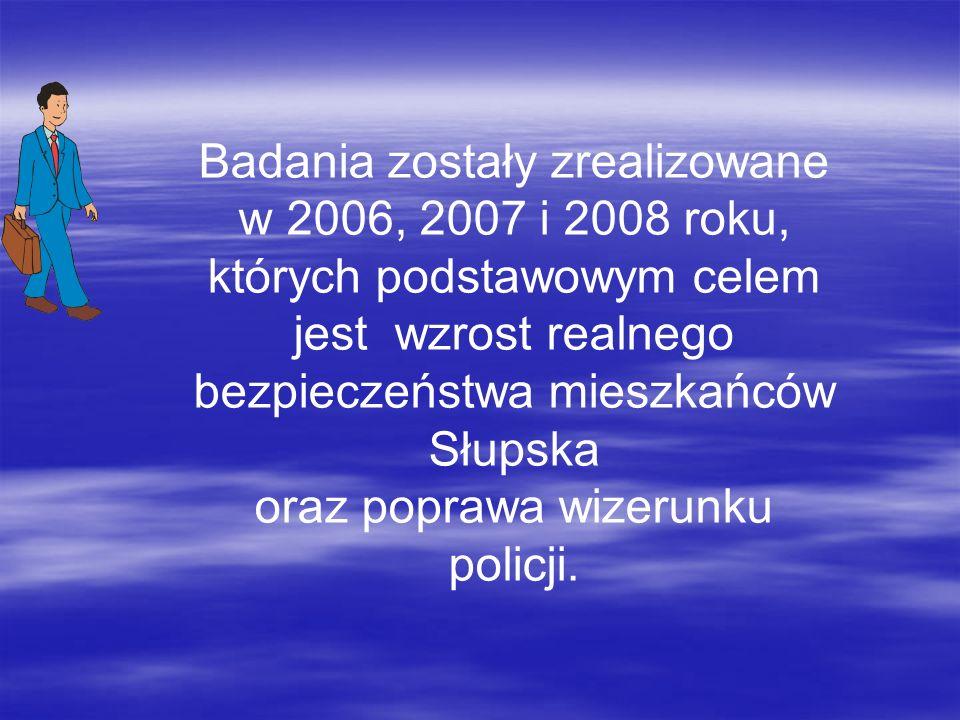 Badania zostały zrealizowane w 2006, 2007 i 2008 roku, których podstawowym celem jest wzrost realnego bezpieczeństwa mieszkańców Słupska oraz poprawa wizerunku policji.