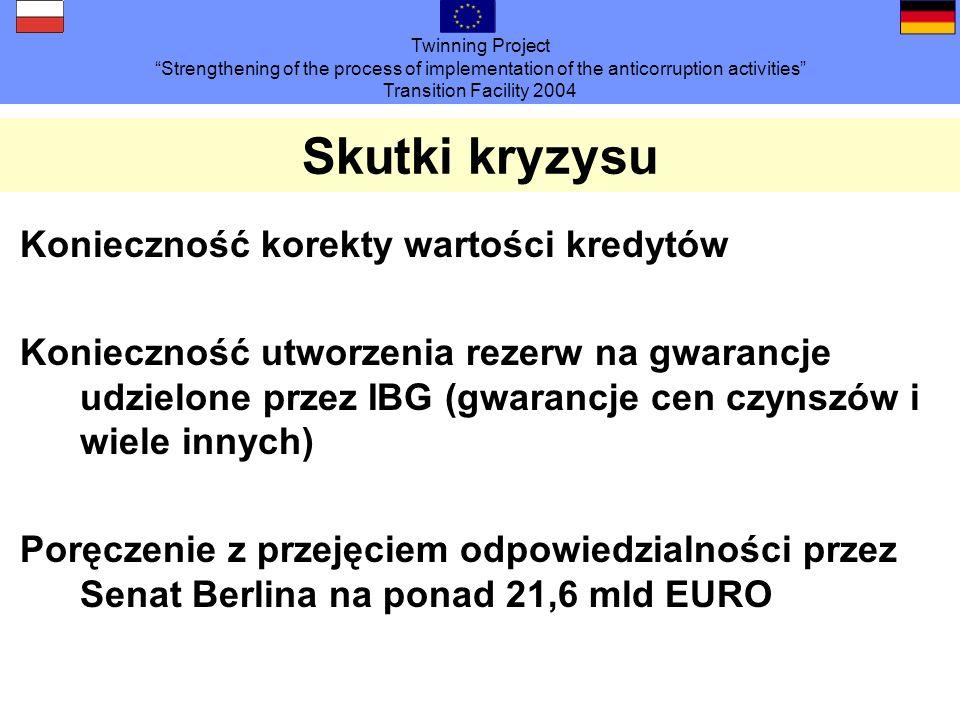 Twinning Project Strengthening of the process of implementation of the anticorruption activities Transition Facility 2004 Skutki kryzysu Konieczność korekty wartości kredytów Konieczność utworzenia rezerw na gwarancje udzielone przez IBG (gwarancje cen czynszów i wiele innych) Poręczenie z przejęciem odpowiedzialności przez Senat Berlina na ponad 21,6 mld EURO
