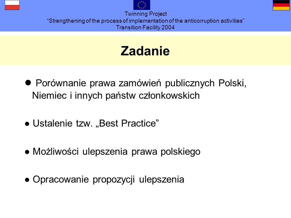 Twinning Project Strengthening of the process of implementation of the anticorruption activities Transition Facility 2004 Sugestie Działania wewnątrz UZP Wzmocnienie funkcji i wydajności UZP Zwiększenie liczby kontroli następczych (art.
