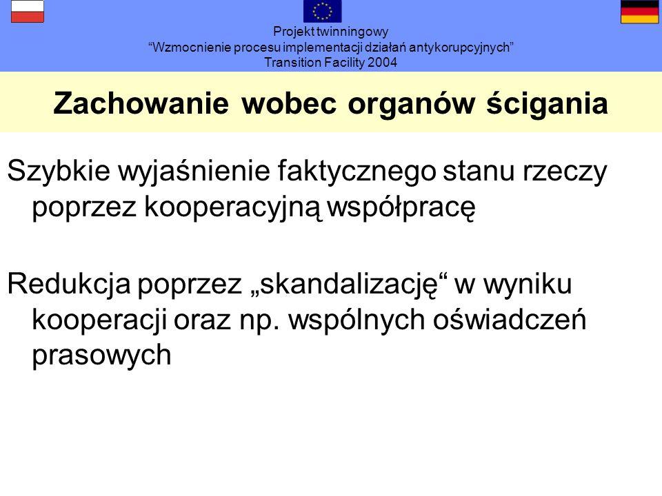 Projekt twinningowy Wzmocnienie procesu implementacji działań antykorupcyjnych Transition Facility 2004 Zachowanie wobec organów ścigania Szybkie wyja