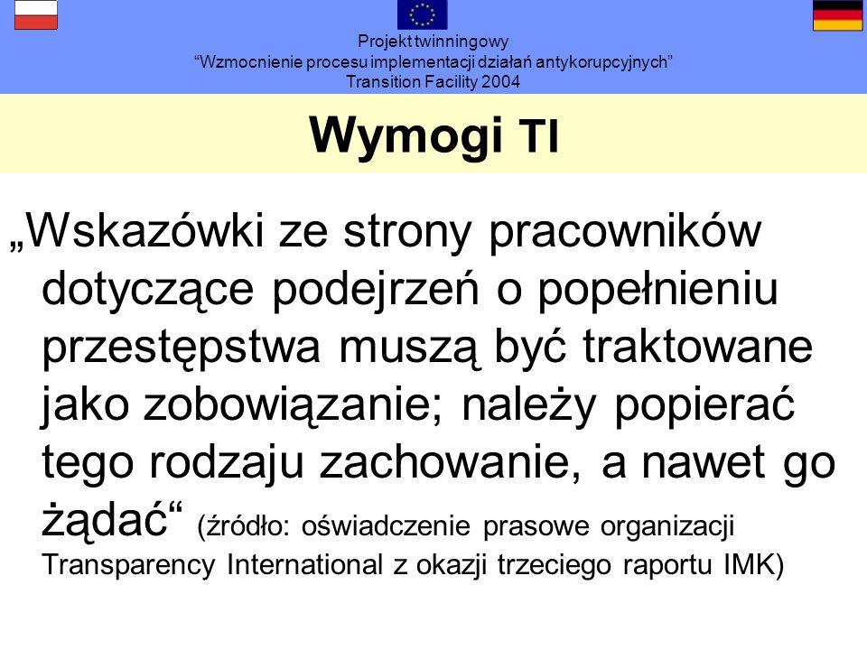 Projekt twinningowy Wzmocnienie procesu implementacji działań antykorupcyjnych Transition Facility 2004 Wymogi TI Wskazówki ze strony pracowników dotyczące podejrzeń o popełnieniu przestępstwa muszą być traktowane jako zobowiązanie; należy popierać tego rodzaju zachowanie, a nawet go żądać (źródło: oświadczenie prasowe organizacji Transparency International z okazji trzeciego raportu IMK)