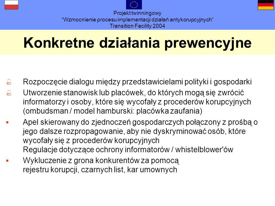 Projekt twinningowy Wzmocnienie procesu implementacji działań antykorupcyjnych Transition Facility 2004 Konkretne działania prewencyjne % Rozpoczęcie