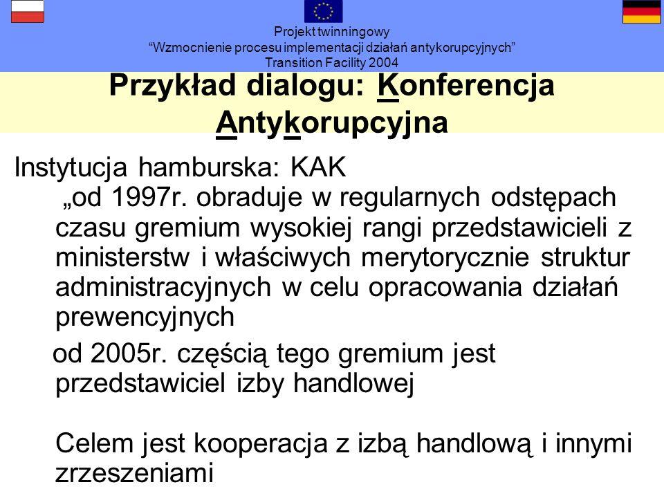 Projekt twinningowy Wzmocnienie procesu implementacji działań antykorupcyjnych Transition Facility 2004 Przykład dialogu: Konferencja Antykorupcyjna Instytucja hamburska: KAK od 1997r.