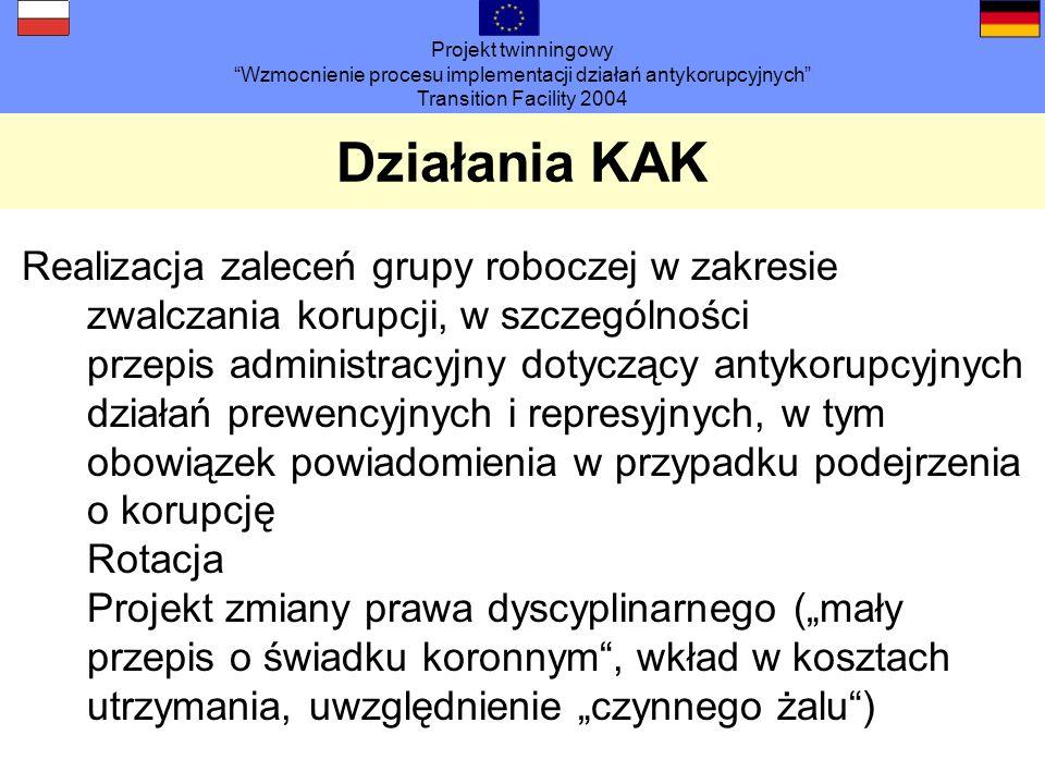 Projekt twinningowy Wzmocnienie procesu implementacji działań antykorupcyjnych Transition Facility 2004 Działania KAK Realizacja zaleceń grupy roboczej w zakresie zwalczania korupcji, w szczególności przepis administracyjny dotyczący antykorupcyjnych działań prewencyjnych i represyjnych, w tym obowiązek powiadomienia w przypadku podejrzenia o korupcję Rotacja Projekt zmiany prawa dyscyplinarnego (mały przepis o świadku koronnym, wkład w kosztach utrzymania, uwzględnienie czynnego żalu)