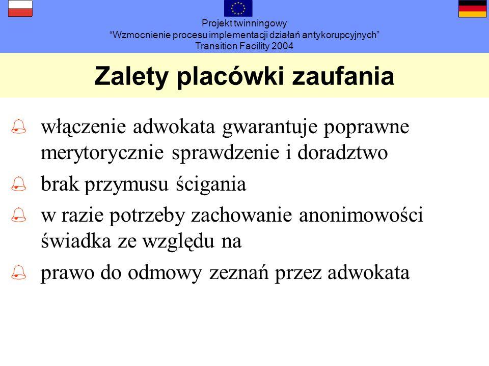 Projekt twinningowy Wzmocnienie procesu implementacji działań antykorupcyjnych Transition Facility 2004 Zalety placówki zaufania % włączenie adwokata