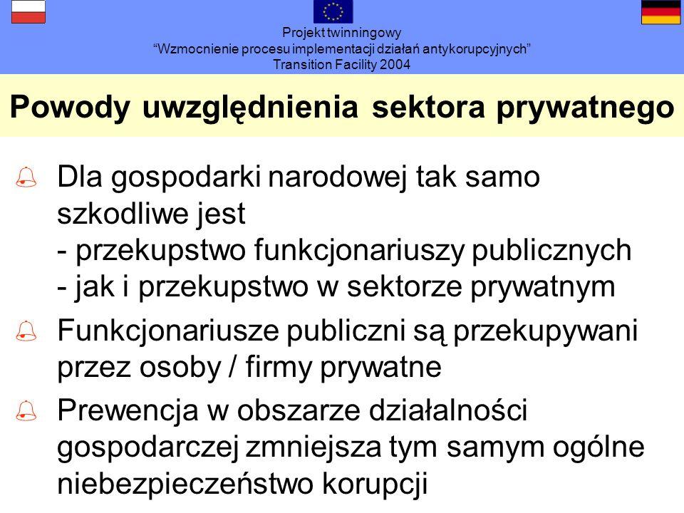 Projekt twinningowy Wzmocnienie procesu implementacji działań antykorupcyjnych Transition Facility 2004 Powody uwzględnienia sektora prywatnego % Dla