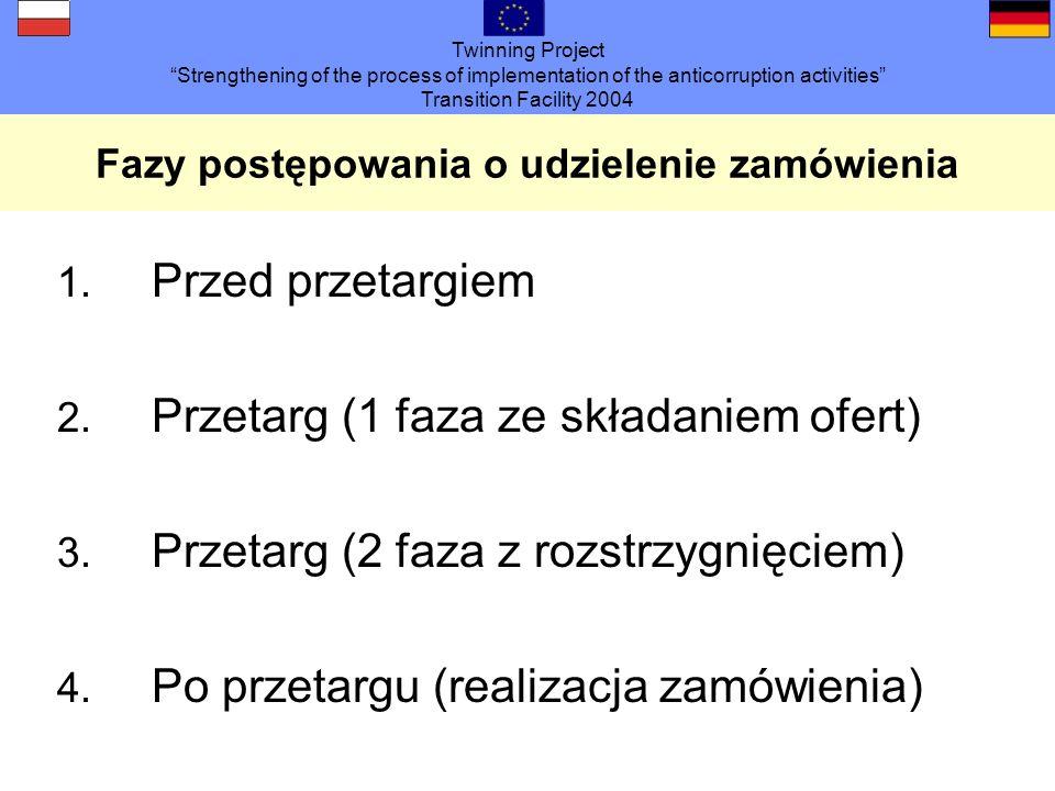 Twinning Project Strengthening of the process of implementation of the anticorruption activities Transition Facility 2004 Przed przetargiem: Definicja profilu wykonawcy Dostosowanie wymaganego przedmiotu zamówienia do możliwości i mocy przerobowych określonego wykonawcy (procedury techniczne, kompatybilność z infrastrukturą, okres realizacji przedmiotu zamówienia) Przygotowanie warunków przetargowych (dowody kompetencji, doświadczenia w oparciu o wcześniejsze projekty, referencje)