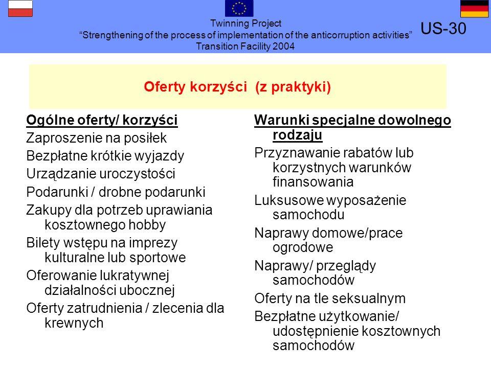 Twinning Project Strengthening of the process of implementation of the anticorruption activities Transition Facility 2004 Oferty korzyści (z praktyki)