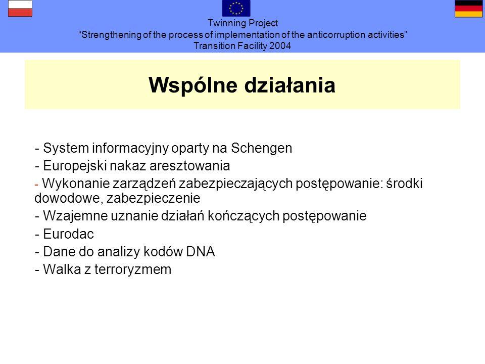 Twinning Project Strengthening of the process of implementation of the anticorruption activities Transition Facility 2004 Wspólne działania - System informacyjny oparty na Schengen - Europejski nakaz aresztowania - Wykonanie zarządzeń zabezpieczających postępowanie: środki dowodowe, zabezpieczenie - Wzajemne uznanie działań kończących postępowanie - Eurodac - Dane do analizy kodów DNA - Walka z terroryzmem