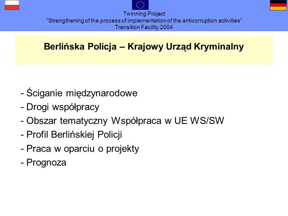 Twinning Project Strengthening of the process of implementation of the anticorruption activities Transition Facility 2004 Berlińska Policja – Krajowy Urząd Kryminalny - Ściganie międzynarodowe - Drogi współpracy - Obszar tematyczny Współpraca w UE WS/SW - Profil Berlińskiej Policji - Praca w oparciu o projekty - Prognoza