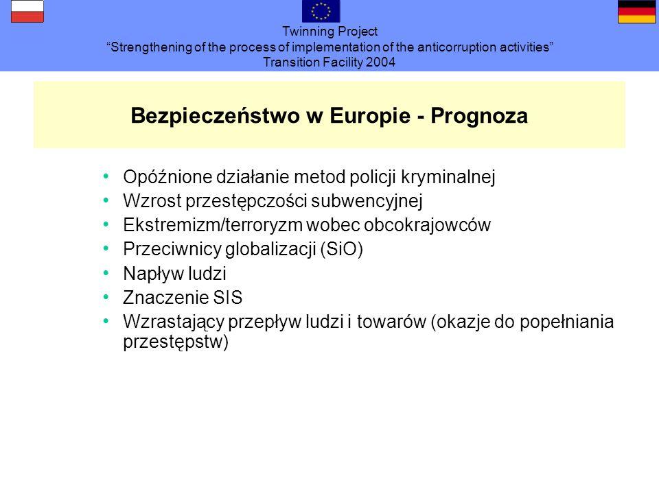 Twinning Project Strengthening of the process of implementation of the anticorruption activities Transition Facility 2004 Bezpieczeństwo w Europie - Prognoza Opóźnione działanie metod policji kryminalnej Wzrost przestępczości subwencyjnej Ekstremizm/terroryzm wobec obcokrajowców Przeciwnicy globalizacji (SiO) Napływ ludzi Znaczenie SIS Wzrastający przepływ ludzi i towarów (okazje do popełniania przestępstw)