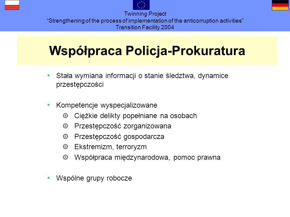 Twinning Project Strengthening of the process of implementation of the anticorruption activities Transition Facility 2004 Współpraca Policja-Prokuratura Stała wymiana informacji o stanie śledztwa, dynamice przestępczości Kompetencje wyspecjalizowane ‹Ciężkie delikty popełniane na osobach ‹Przestępczość zorganizowana ‹Przestępczość gospodarcza ‹Ekstremizm, terroryzm ‹Współpraca międzynarodowa, pomoc prawna Wspólne grupy robocze