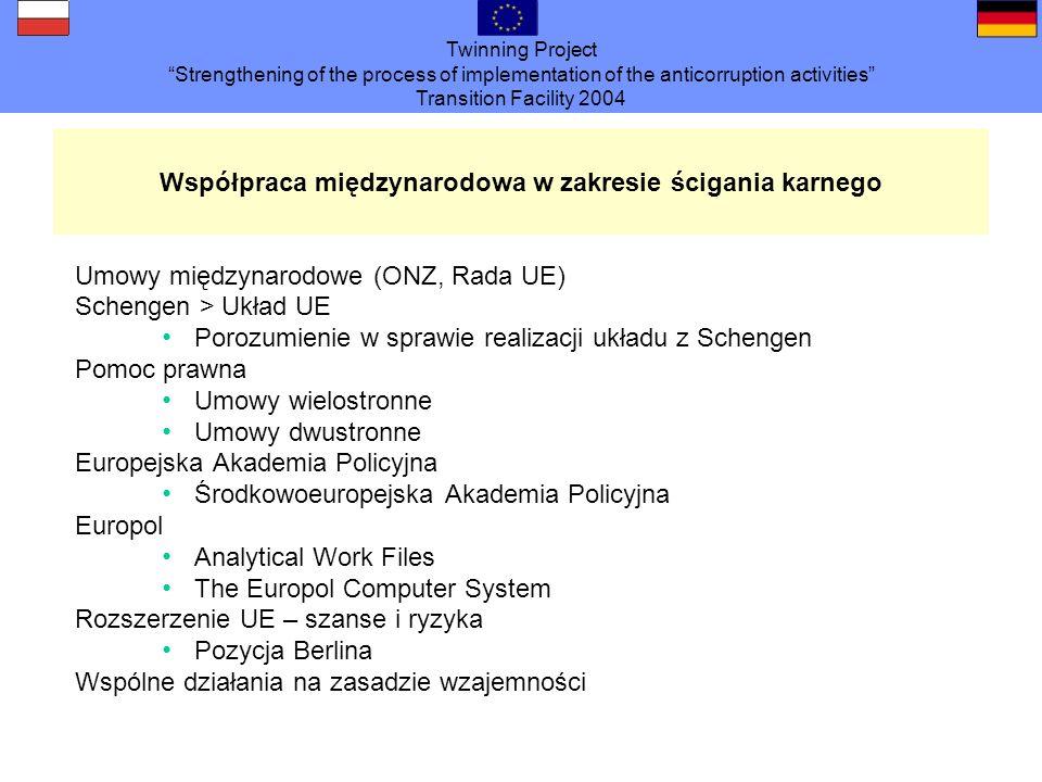 Twinning Project Strengthening of the process of implementation of the anticorruption activities Transition Facility 2004 Współpraca międzynarodowa w zakresie ścigania karnego Umowy międzynarodowe (ONZ, Rada UE) Schengen > Układ UE Porozumienie w sprawie realizacji układu z Schengen Pomoc prawna Umowy wielostronne Umowy dwustronne Europejska Akademia Policyjna Środkowoeuropejska Akademia Policyjna Europol Analytical Work Files The Europol Computer System Rozszerzenie UE – szanse i ryzyka Pozycja Berlina Wspólne działania na zasadzie wzajemności