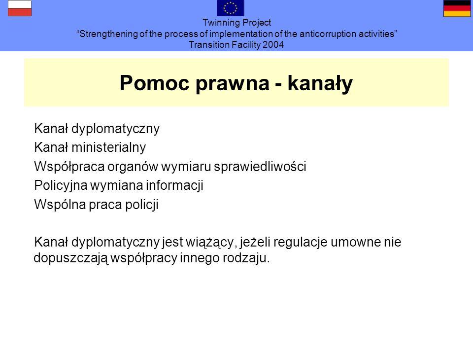 Twinning Project Strengthening of the process of implementation of the anticorruption activities Transition Facility 2004 Pomoc prawna - kanały Kanał