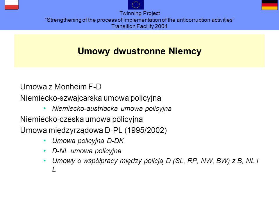 Twinning Project Strengthening of the process of implementation of the anticorruption activities Transition Facility 2004 Umowy dwustronne Niemcy Umowa z Monheim F-D Niemiecko-szwajcarska umowa policyjna Niemiecko-austriacka umowa policyjna Niemiecko-czeska umowa policyjna Umowa międzyrządowa D-PL (1995/2002) Umowa policyjna D-DK D-NL umowa policyjna Umowy o współpracy między policją D (SL, RP, NW, BW) z B, NL i L