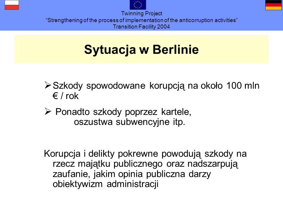 Twinning Project Strengthening of the process of implementation of the anticorruption activities Transition Facility 2004 Sytuacja w Berlinie Szkody spowodowane korupcją na około 100 mln / rok Ponadto szkody poprzez kartele, oszustwa subwencyjne itp.