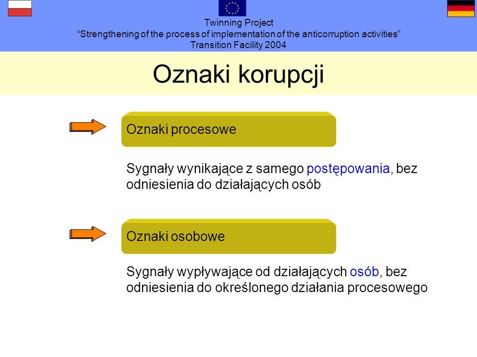 Twinning Project Strengthening of the process of implementation of the anticorruption activities Transition Facility 2004 Oznaki korupcji Sygnały wynikające z samego postępowania, bez odniesienia do działających osób Oznaki procesowe Sygnały wypływające od działających osób, bez odniesienia do określonego działania procesowego Oznaki osobowe