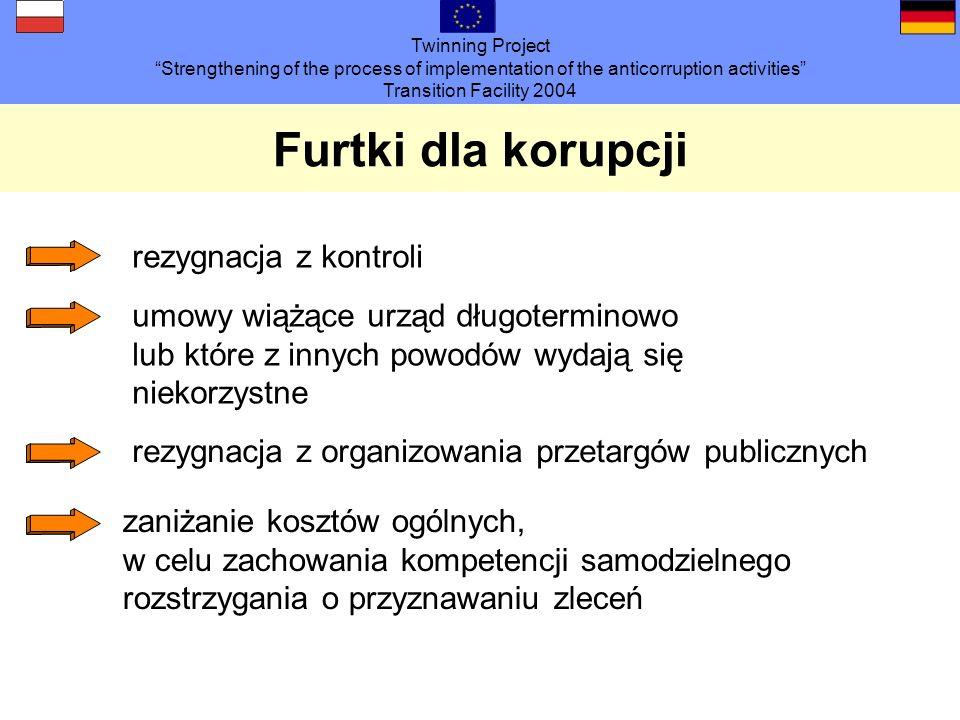 Twinning Project Strengthening of the process of implementation of the anticorruption activities Transition Facility 2004 rezygnacja z kontroli umowy wiążące urząd długoterminowo lub które z innych powodów wydają się niekorzystne rezygnacja z organizowania przetargów publicznych Furtki dla korupcji zaniżanie kosztów ogólnych, w celu zachowania kompetencji samodzielnego rozstrzygania o przyznawaniu zleceń