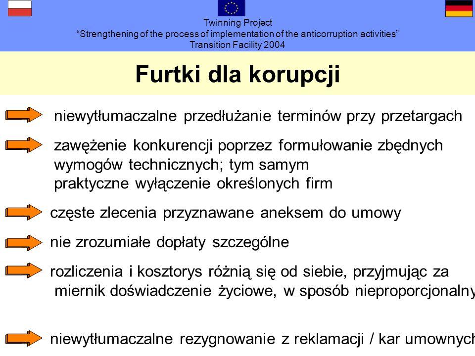 Twinning Project Strengthening of the process of implementation of the anticorruption activities Transition Facility 2004 częste zlecenia przyznawane aneksem do umowy nie zrozumiałe dopłaty szczególne rozliczenia i kosztorys różnią się od siebie, przyjmując za miernik doświadczenie życiowe, w sposób nieproporcjonalny niewytłumaczalne rezygnowanie z reklamacji / kar umownych Furtki dla korupcji niewytłumaczalne przedłużanie terminów przy przetargach zawężenie konkurencji poprzez formułowanie zbędnych wymogów technicznych; tym samym praktyczne wyłączenie określonych firm