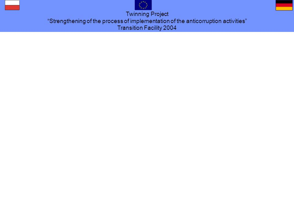 Twinning Project Strengthening of the process of implementation of the anticorruption activities Transition Facility 2004 Ochrona informatorów Wprowadzenie / Problematyka