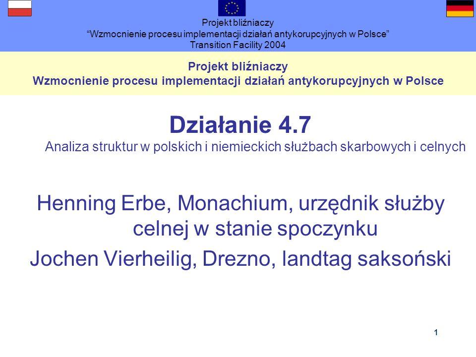 Projekt bliźniaczy Wzmocnienie procesu implementacji działań antykorupcyjnych w Polsce Transition Facility 2004 1 Projekt bliźniaczy Wzmocnienie proce