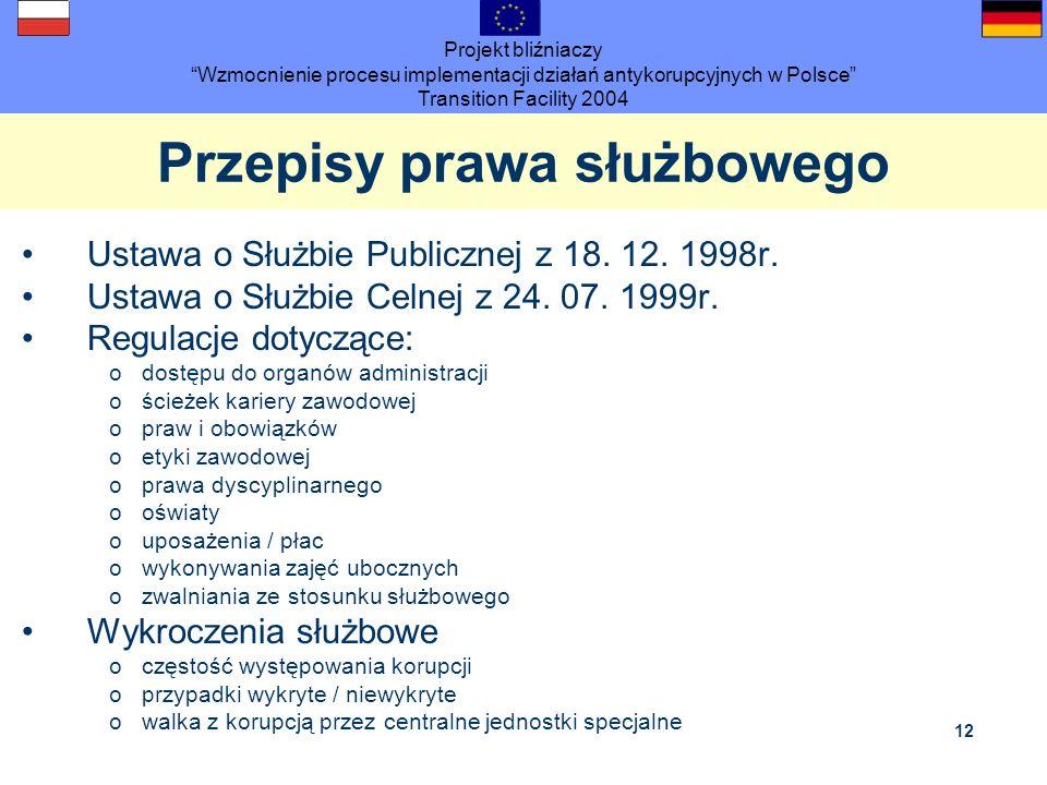 Projekt bliźniaczy Wzmocnienie procesu implementacji działań antykorupcyjnych w Polsce Transition Facility 2004 12 Przepisy prawa służbowego Ustawa o