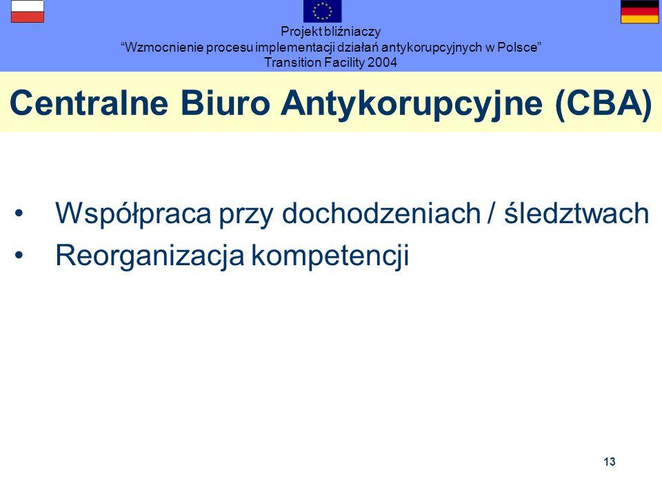 Projekt bliźniaczy Wzmocnienie procesu implementacji działań antykorupcyjnych w Polsce Transition Facility 2004 13 Centralne Biuro Antykorupcyjne (CBA