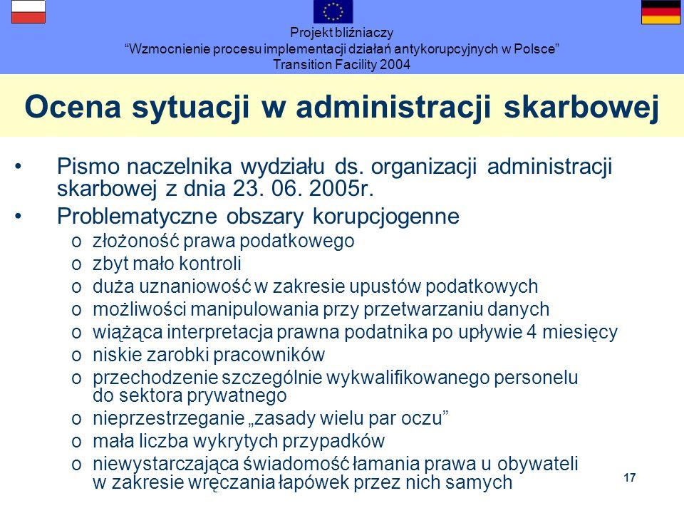 Projekt bliźniaczy Wzmocnienie procesu implementacji działań antykorupcyjnych w Polsce Transition Facility 2004 17 Ocena sytuacji w administracji skar