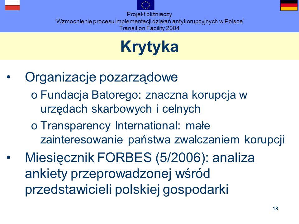 Projekt bliźniaczy Wzmocnienie procesu implementacji działań antykorupcyjnych w Polsce Transition Facility 2004 18 Krytyka Organizacje pozarządowe oFu