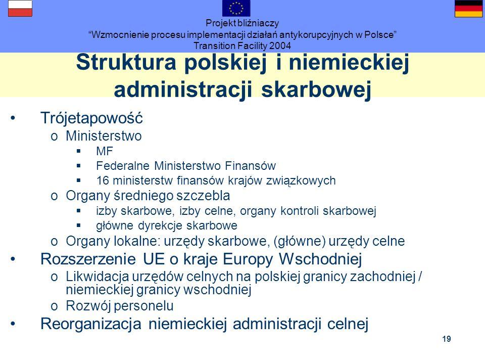 Projekt bliźniaczy Wzmocnienie procesu implementacji działań antykorupcyjnych w Polsce Transition Facility 2004 19 Struktura polskiej i niemieckiej ad