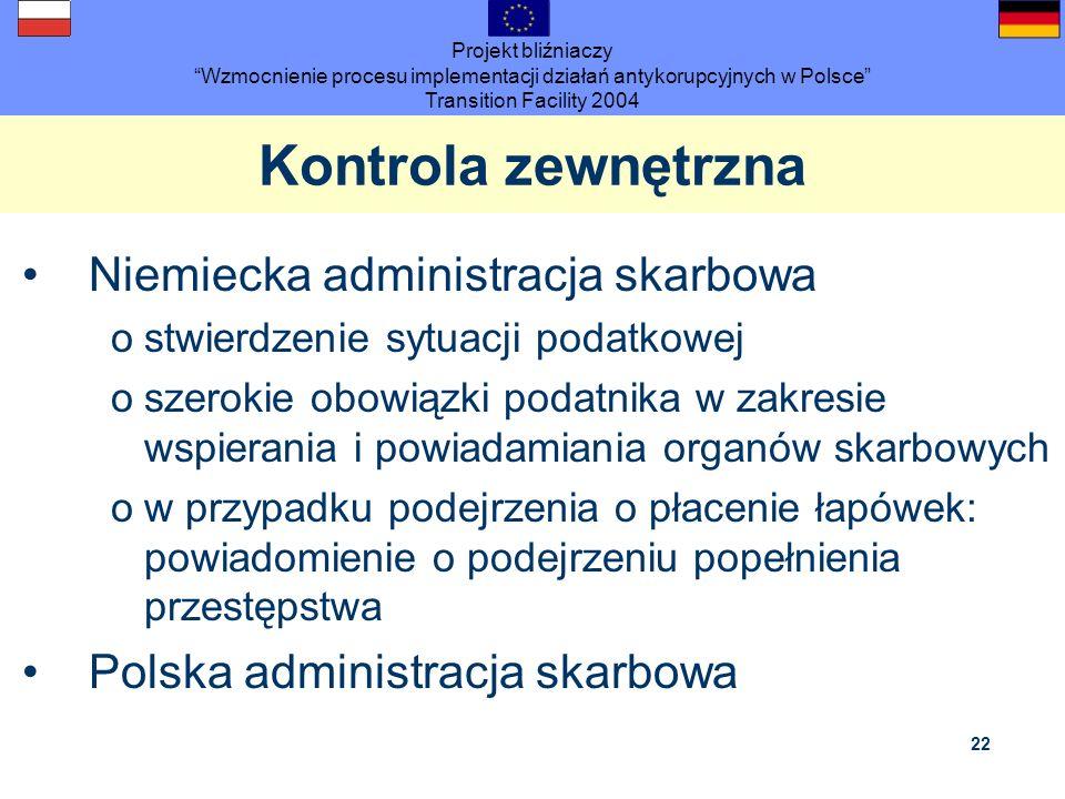 Projekt bliźniaczy Wzmocnienie procesu implementacji działań antykorupcyjnych w Polsce Transition Facility 2004 22 Kontrola zewnętrzna Niemiecka admin