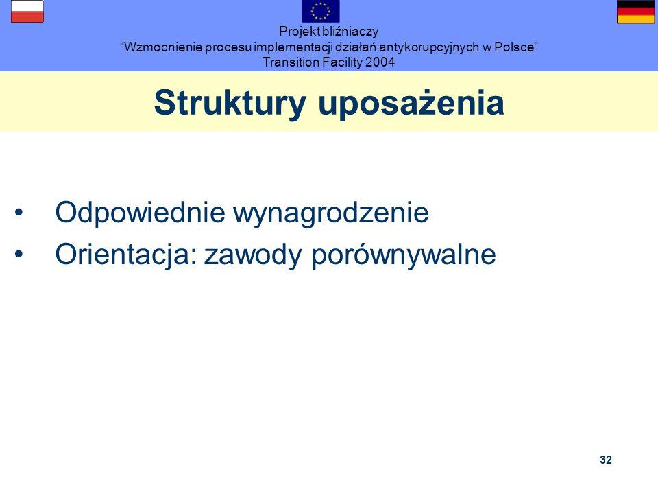 Projekt bliźniaczy Wzmocnienie procesu implementacji działań antykorupcyjnych w Polsce Transition Facility 2004 32 Struktury uposażenia Odpowiednie wy