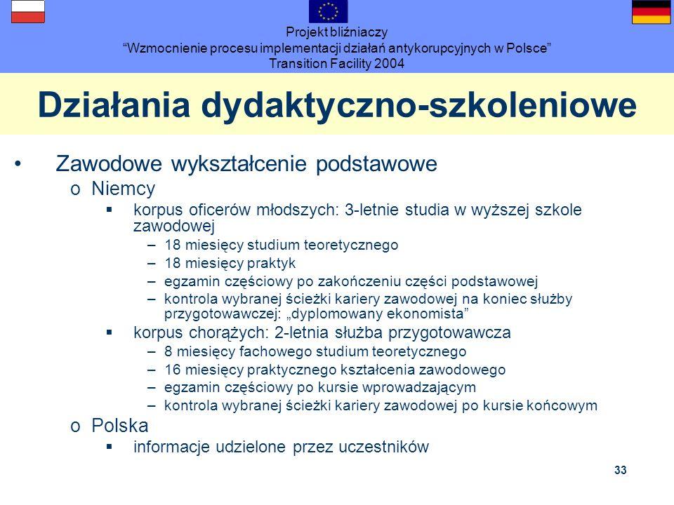 Projekt bliźniaczy Wzmocnienie procesu implementacji działań antykorupcyjnych w Polsce Transition Facility 2004 33 Działania dydaktyczno-szkoleniowe Z