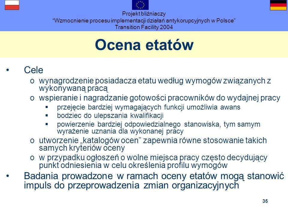 Projekt bliźniaczy Wzmocnienie procesu implementacji działań antykorupcyjnych w Polsce Transition Facility 2004 35 Ocena etatów Cele owynagrodzenie po