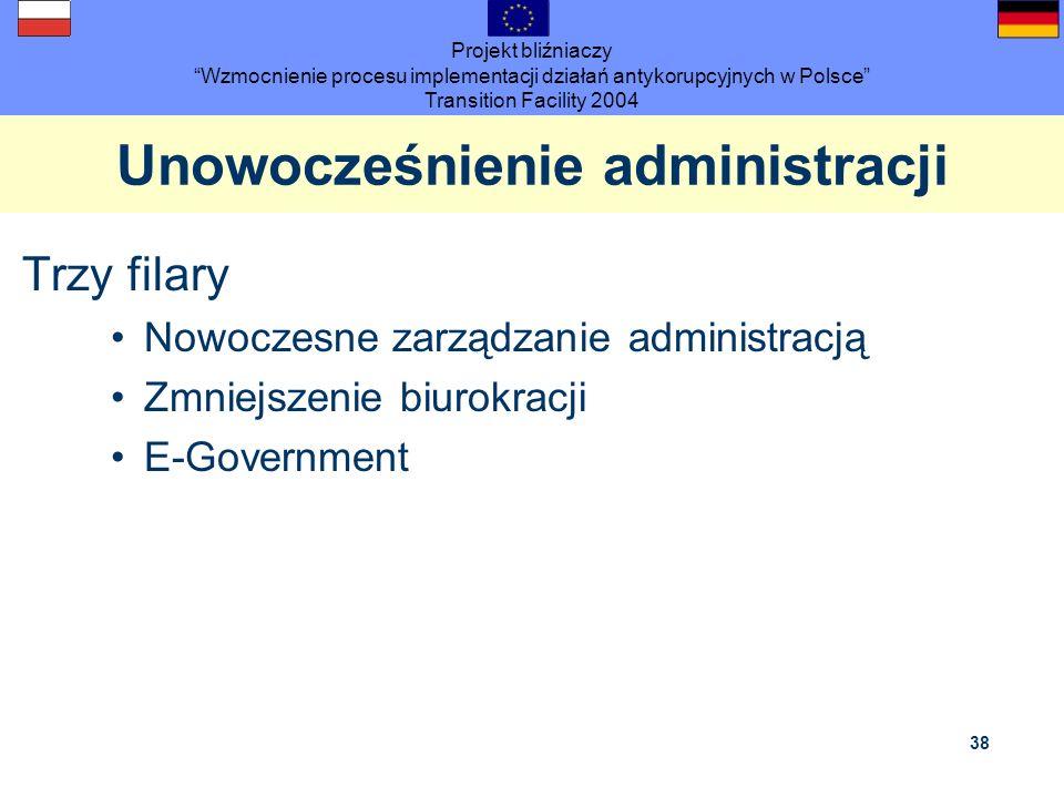Projekt bliźniaczy Wzmocnienie procesu implementacji działań antykorupcyjnych w Polsce Transition Facility 2004 38 Unowocześnienie administracji Trzy