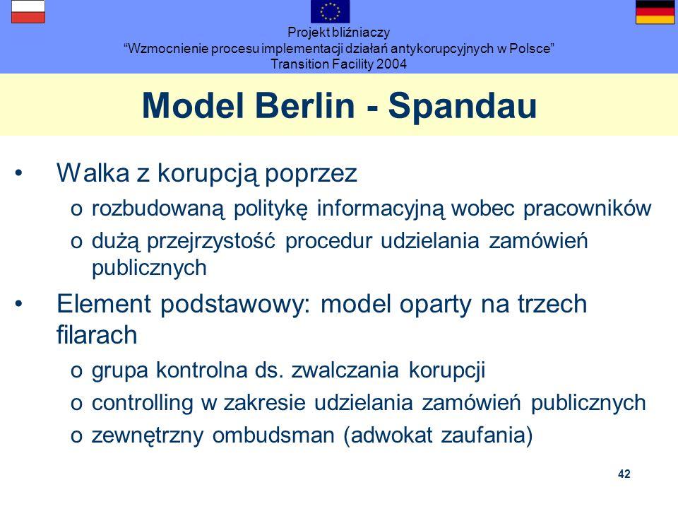 Projekt bliźniaczy Wzmocnienie procesu implementacji działań antykorupcyjnych w Polsce Transition Facility 2004 42 Model Berlin - Spandau Walka z koru