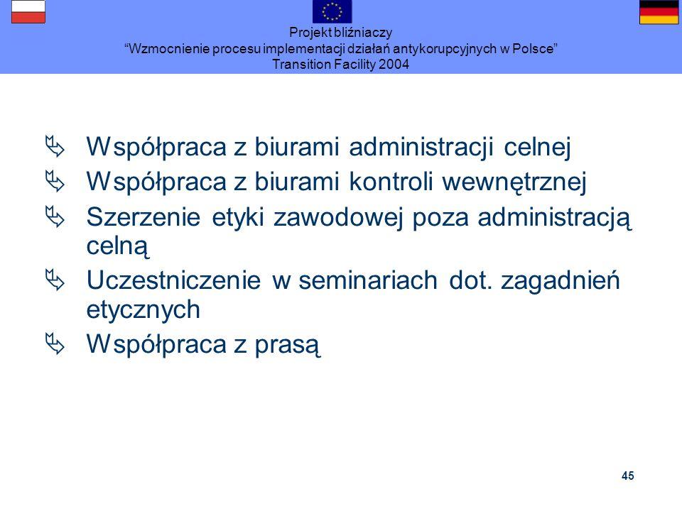 Projekt bliźniaczy Wzmocnienie procesu implementacji działań antykorupcyjnych w Polsce Transition Facility 2004 45 Współpraca z biurami administracji